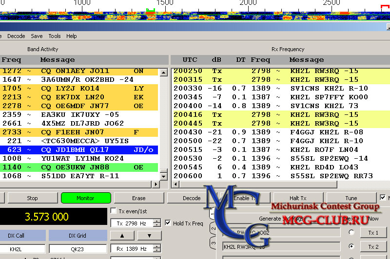 FT8 - Franke-Taylor design 8-FSK modulation by Joe Taylor K1JT and Steve Franke K9AN - mcg-club.ru